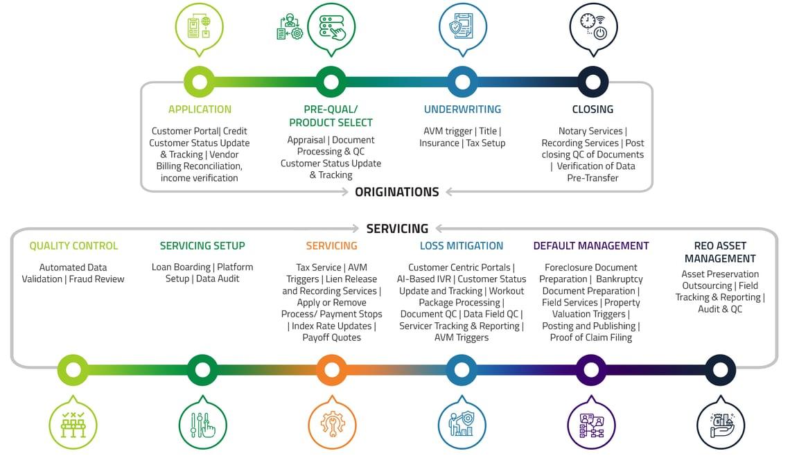infographic-origination-servicing (3)